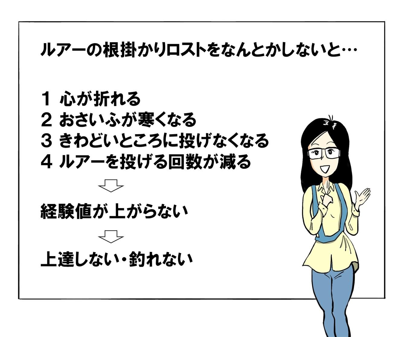 根掛かりルアー救出回収方法解説01