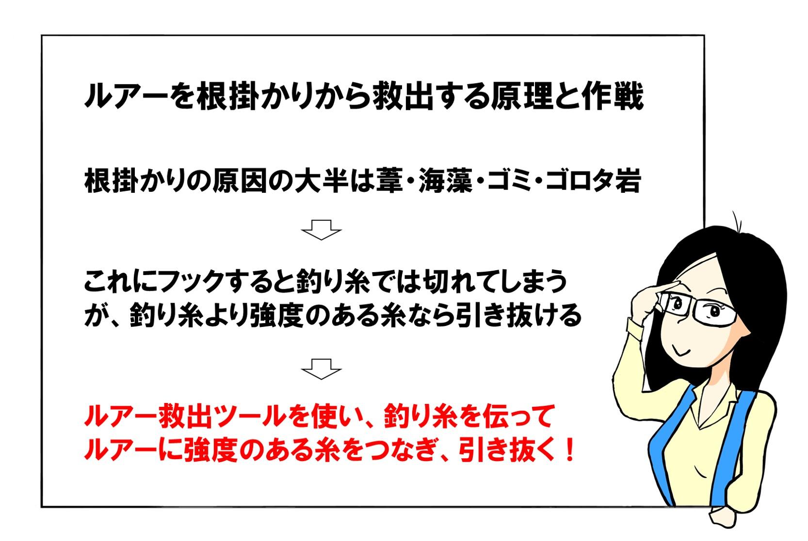 根掛かりルアー救出回収方法解説02